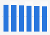 Desktop market revenue in North America* 2016-2021