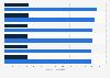 Facturación del mercado de ordenadores y tablets por segmento en Grecia 2016-2021