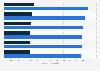 Facturación del mercado de ordenadores y tablets por segmento en Finlandia 2016-2021
