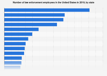 Number of law enforcement employees in the U.S. by state 2018