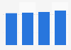 Volumen exportado de pimientos desde la Unión Europea 2015-2018