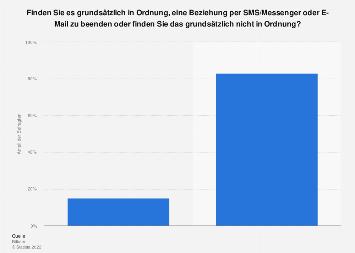 Umfrage zum Beenden einer Beziehung über SMS, Messenger oder E-Mail 2019