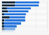Worldwide media perception of KPMG 2018, by characteristic