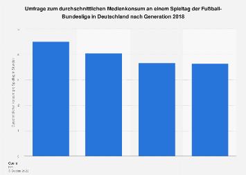 Medienkonsum pro Spieltag der Fußball-Bundesliga in Deutschland nach Generation 2018