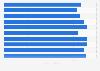 Zuschauerzahlen der Folgen der vierten Staffel von Game of Thrones 2014