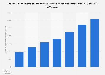 Digitale Abonnements des Wall Street Journals bis 2019
