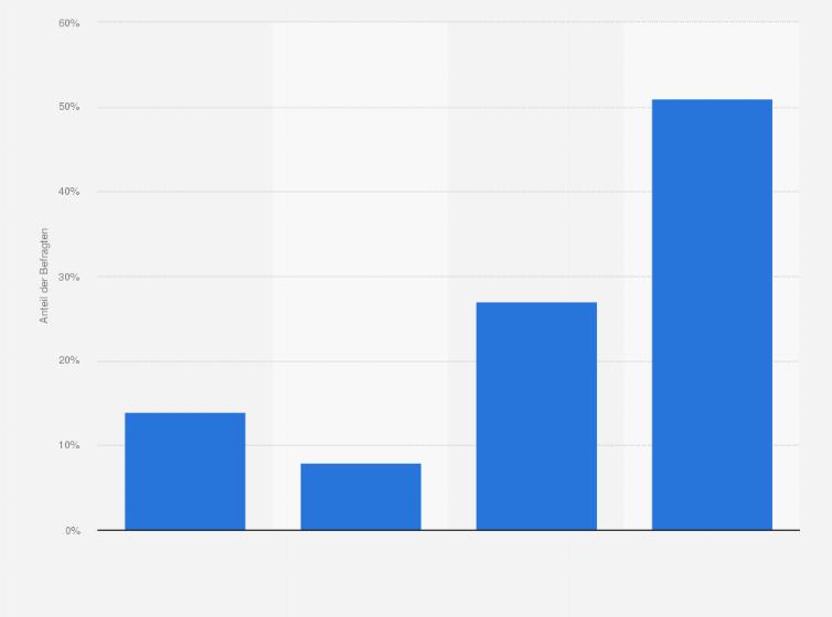 Internet fr Oldies - Seite 194 - Google Books-Ergebnisseite