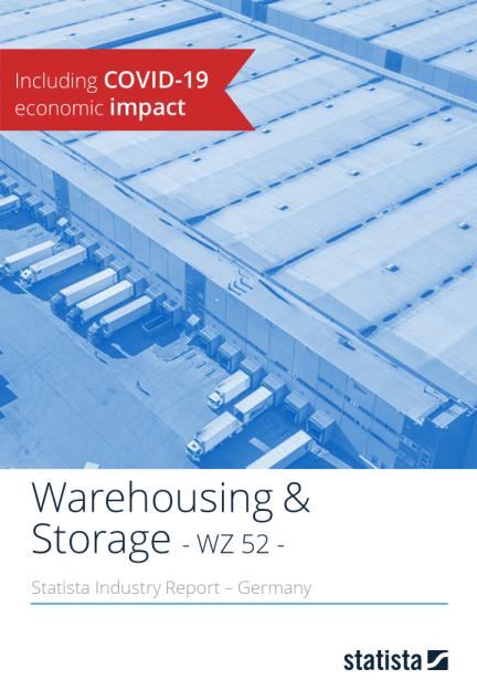 Statista Branchenreport - WZ-Code 52