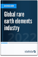 Rare earths industry worldwide