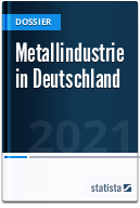 Metallindustrie in Deutschland