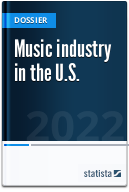 Music industry in the U.S.