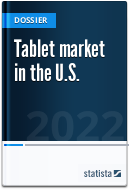 Tablet market in the U.S.