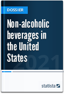 Non-alcoholic beverages and soft drinks in the United States