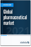 Pharmaceutical market worldwide