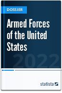 Armed Forces of the United States