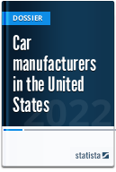 Car manufacturers in the United States