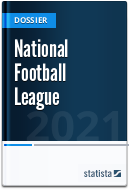 National Football League