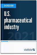 U.S. pharmaceutical industry