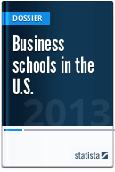 Business schools in the U.S.