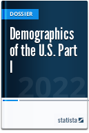 Demographics of the U.S. Part I
