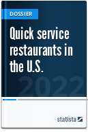 Quick service restaurants in the U.S.
