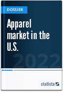 Apparel market in the U.S.