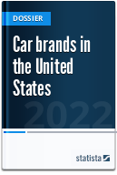 Car brands in the United States