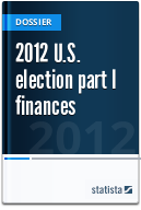 2012 U.S. election part I finances