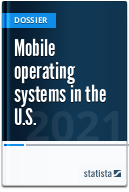 Mobile OS in the U.S.