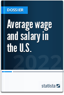 Average wage and salary in the U.S.