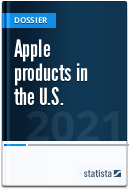 Apple products in the U.S.
