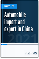 Automobile import and export in China
