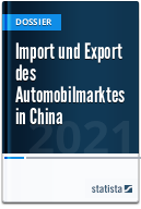 Import und Export des Automobilmarktes in China