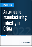 Automobile manufacturing industry in China
