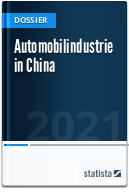 Automobilbau in China