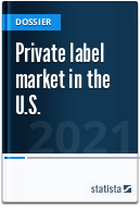 Private label market in the U.S.