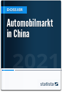 Automobilabsatz in China