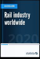 Rail industry worldwide