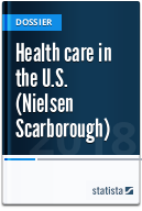Health care in the U.S. (Nielsen Scarborough)