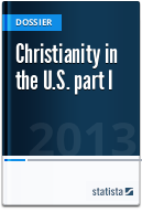 Christianity in the U.S. part I