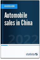 Automobile sales in China