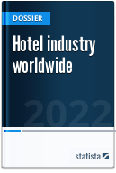 Hotels Worldwide