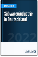 Süßwarenindustrie in Deutschland