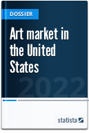 Art Market in the United States