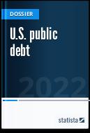 U.S. public debt