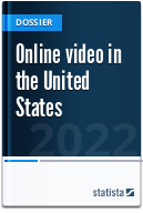 Online video in the United States