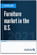 Furniture retail in the U.S.