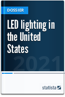 LED lighting in the U.S.