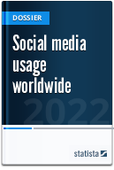 Study: Social media usage worldwide