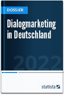 Dialogmarketing in Deutschland